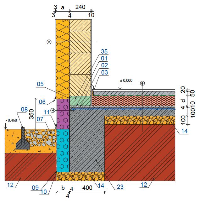 Spodní stavba - vytápěné přízemí (založeno na pasech)