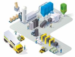 Schéma výroby pěnového polystyrenu Isover