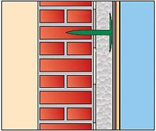 Zateplovací systém Salitherm Polystyren dle ETAG 004