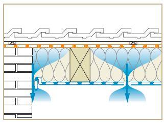 Suchý a chladný vzduch prooniká spárami, zdroj: Ciur a.s.