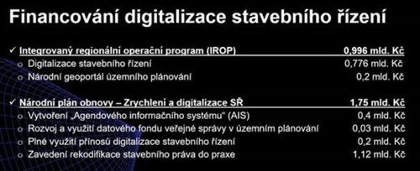 Financování digitalizace stavebního řízení