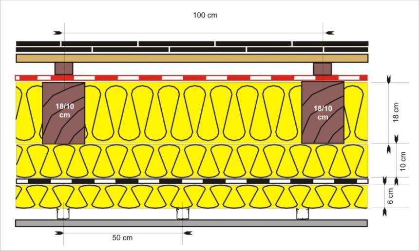 Modelový příklad - zateplená šikmá střecha podkroví