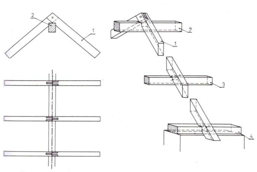 Spojení krokví s vaznicemi a pozednicí: 1 - krokev, 2 -hřebenová vaznice, 3- střední vaznice, 4 -pozednice