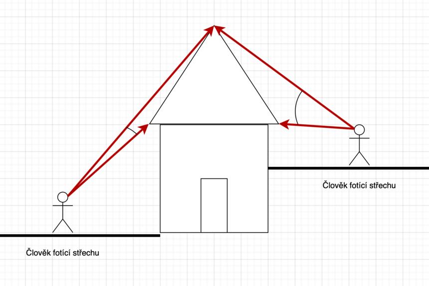 Úhel focení střechy aplikací