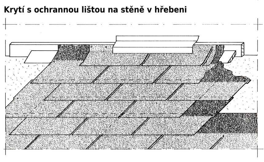Krytí s ochrannou lištou na stěně v hřebeni