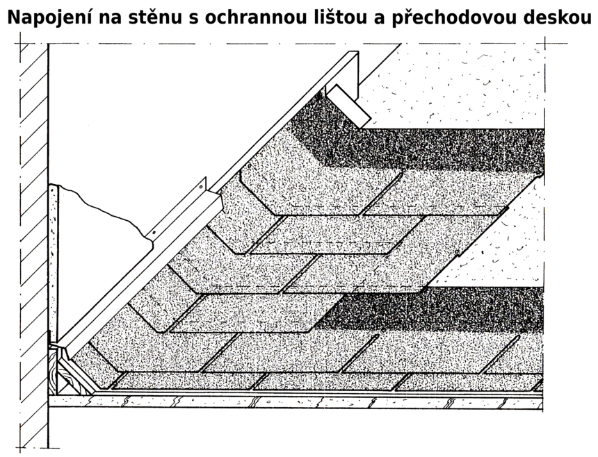Napojení na stěnu s ochrannou lištou a přechodovou deskou