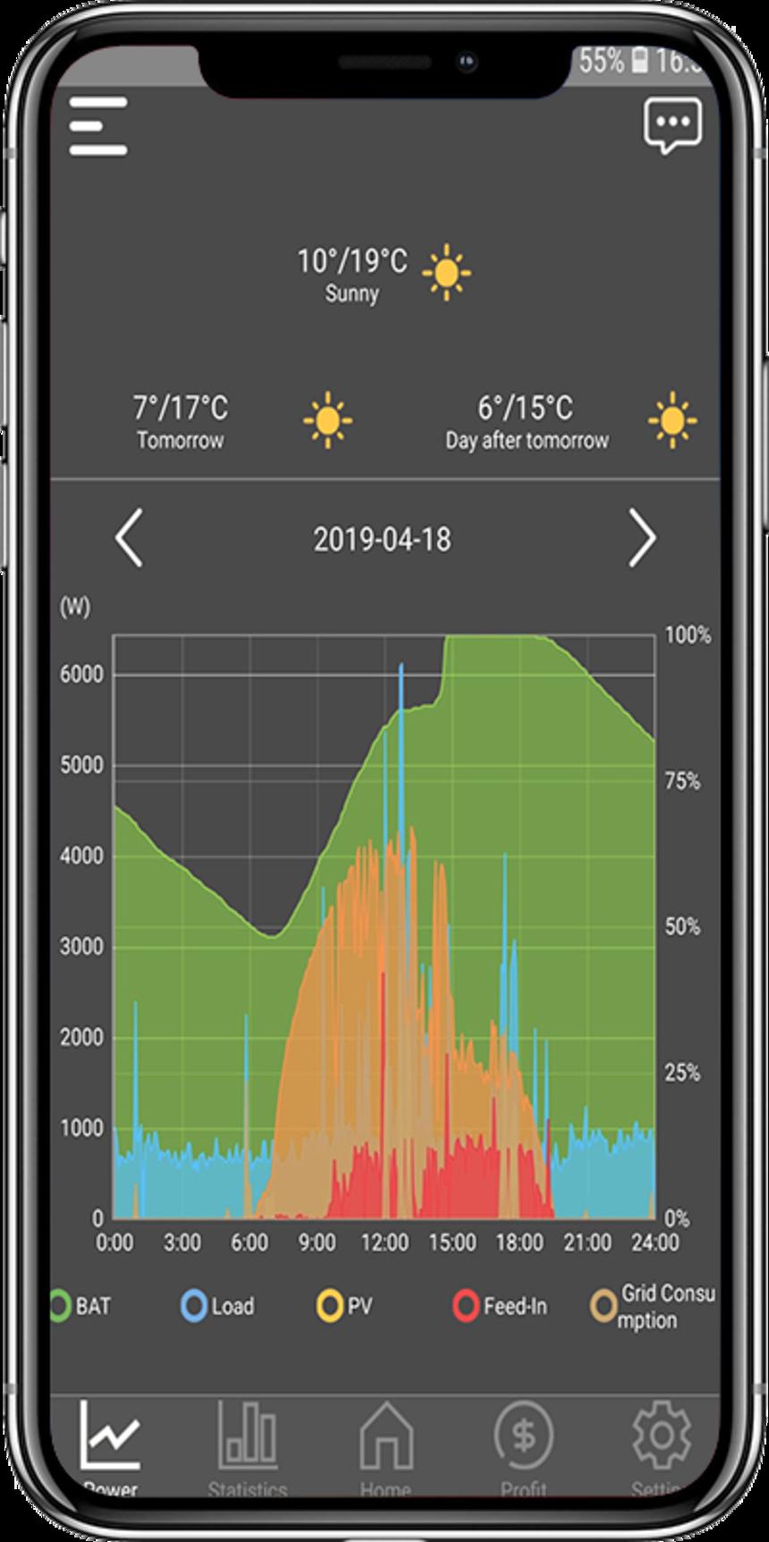 Chytrá aplikace ukazuje statistiky energetické soběstačnosti
