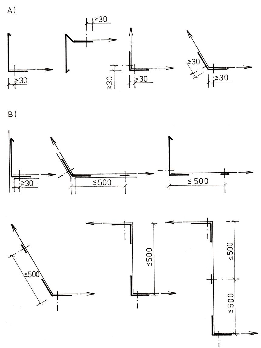 Příklady řešení v detailech