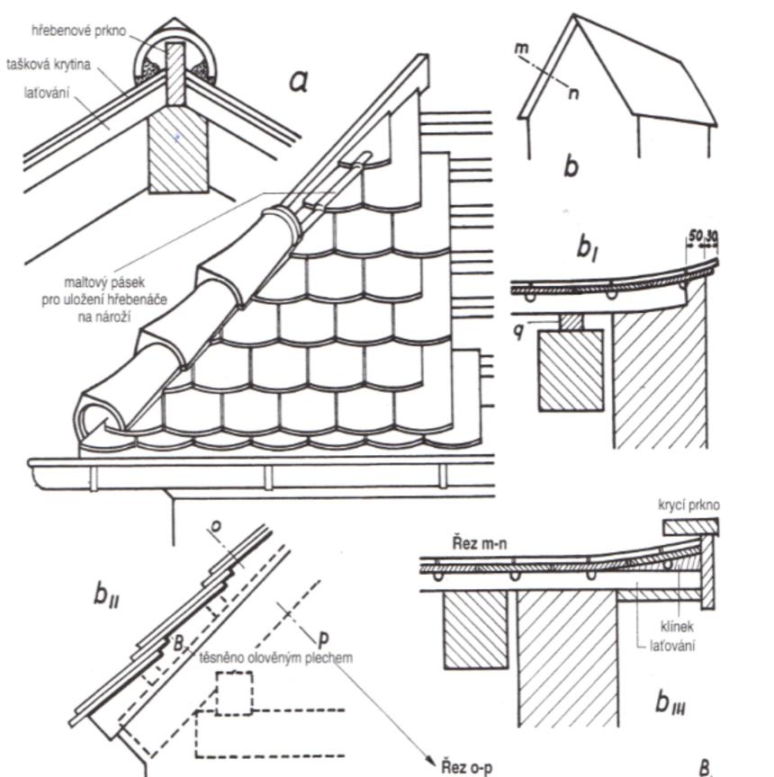 Krytiny bobrovkové, hřeben, nároží a úprava štítu