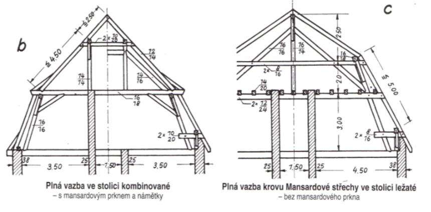 Plná vazba krovu mansardové střechy ve stolici kombinované a ležaté