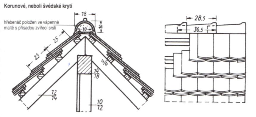 Dvojitá bobrovková krytina na řídké laťování - korunová