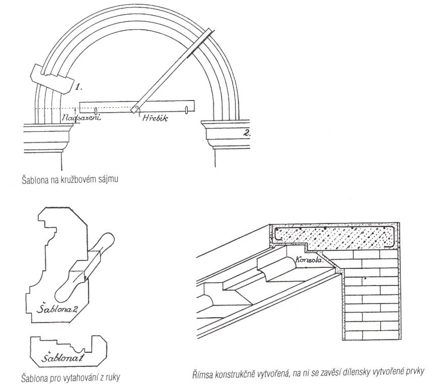 Šablona pro vytahování z ruky, římsa konstrukčně vytvořená, šablona na kružbovém sájmu