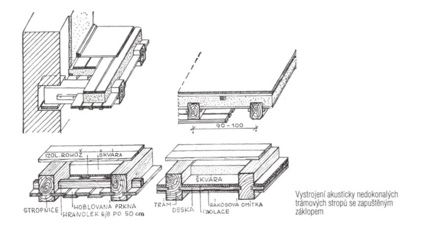 Vystrojení akusticky nedokonalých trámových stropů se zapuštěným záklopem