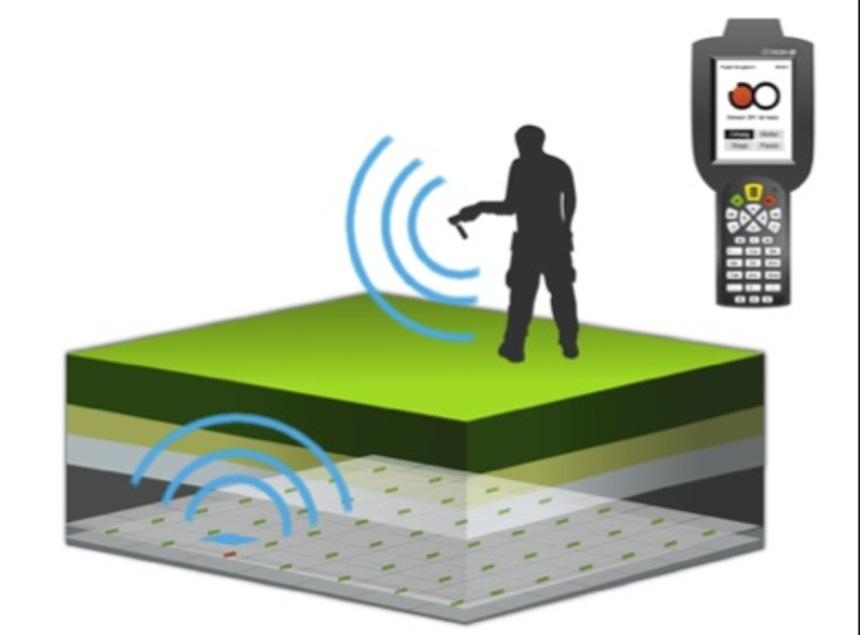 Systém na detekci zatékání plochých střech Hum-ID
