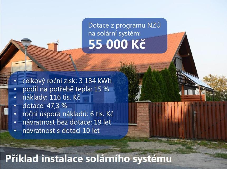 Příklad instalace solárního systému