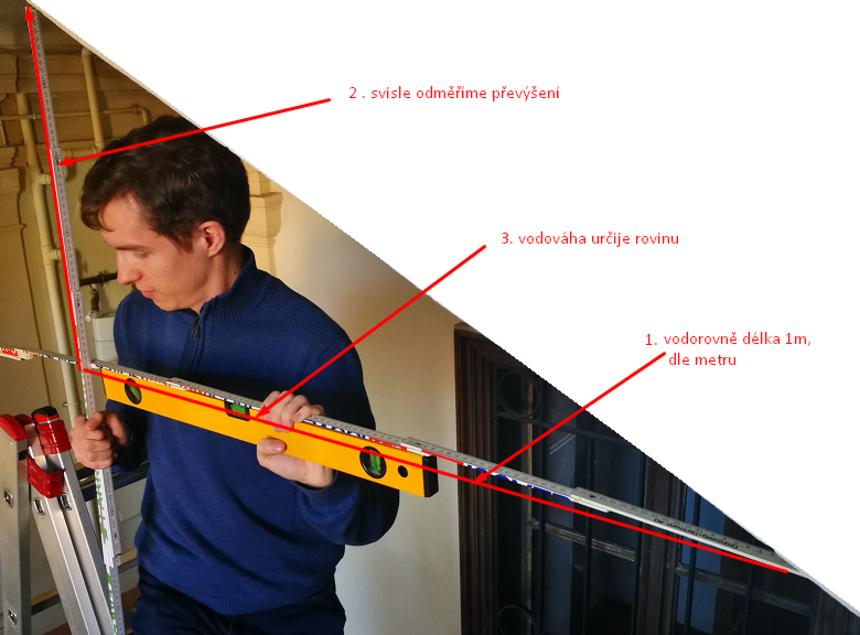 Změření sklonu pomocí vodováhy a dvou skládacích metrů
