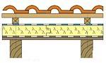 Je nutnost aplikovat parozábranu z těžkého  asfaltového pásu v šikmých střechách?