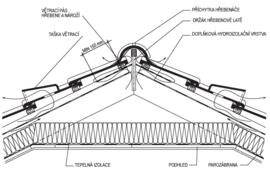 Jak se vyvarovat chyb při pokládce betonové střešní krytiny
