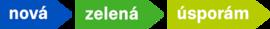 Seminář Eurocenter k dotacím na ENERGETICKÉ ÚSPORY