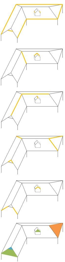Základní názvosloví střech