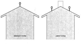 Hřebenový a lanový systém