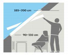 Řešení střešních oken, Velux