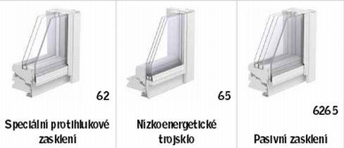Zasklení střešních oken, Velux
