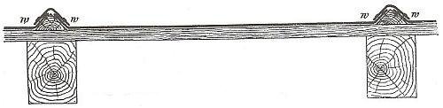 Krytina lepenková na trojboké latě v řezu
