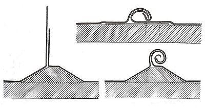 Olověná krytina pokládaná na bednění a na lichoběžníkové latě, jednoduchá svislá drážka