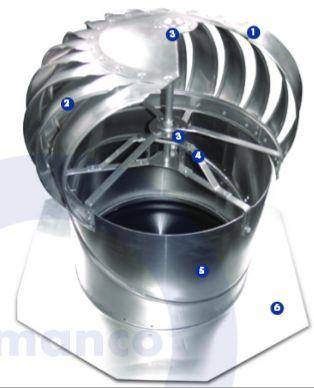 Lomanco, odvětrávací turbíny, hlavice