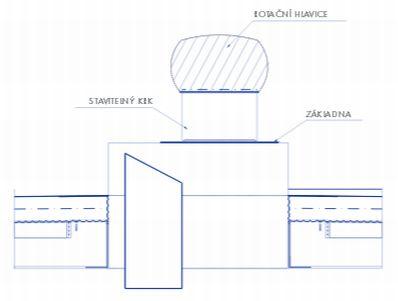 Lomanco, odvětrávací turbíny, schéma pro plochou střechu