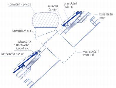 Lomanco, odvětrávací turbíny, schéma pro šikmou střechu