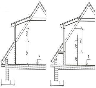 Vikýře, výrazný prvek šikmých střech