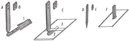 Oplechování a výroba hromosvodových částí