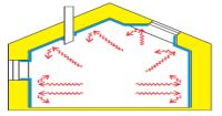 P.K. Technické textilie s.r.o., kategorie parozábran