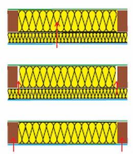 P.K. Technické textilie s.r.o., tepelný most v konstrukci
