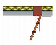 P.K. Technické textilie s.r.o., vliv půdních schodišť