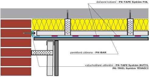 P.K. Technické textilie s.r.o., zateplení pod stropní konstrukcí