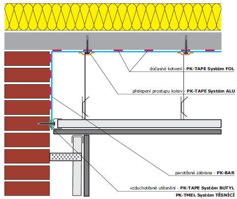 P.K. Technické textilie s.r.o., zateplení nad stropní konstrukcí
