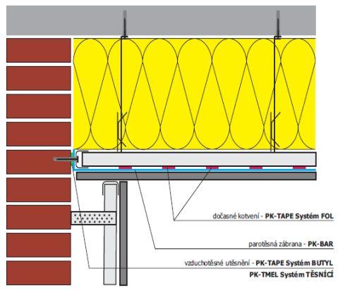 P.K. Technické textilie s.r.o., zateplení pod stropní konstrukcí, jednoduchý rošt