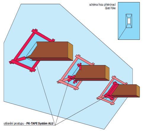 P.K. Technické textilie s.r.o., zateplení pod stropní konstrukcí, prostup přiznaných kleštin