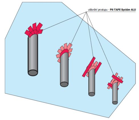 P.K. Technické textilie s.r.o., prostup parotěsnou zábranou, kruhový průřez