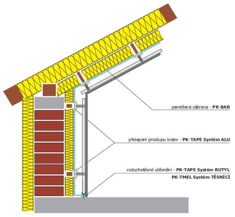 P.K. Technické textilie s.r.o., půdní nadezdívka utěsnění parozábranou u podlahy