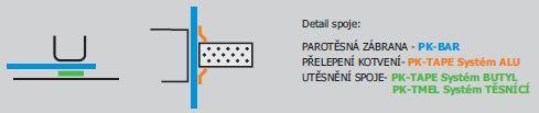 P.K. Technické textilie s.r.o., půdní nadezdívka utěsnění parozábranou u podlahy, detail spoje
