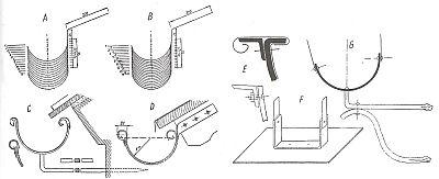 Montáž žlabových háků