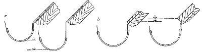 Montáž půlkruhových podokapních háků