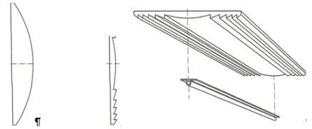 Fresnellova čočka a kolektor s lineární Fresnellovou čočkou, zdroj ENKI