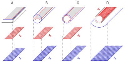 Definice plochy apertury a absorbéru solárních kolektorů