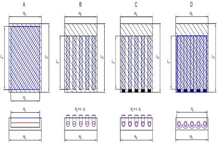 Definice plochy apertury a obrysové plochy solárních kolektorů