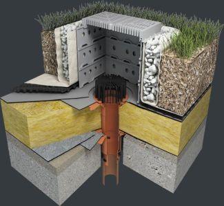 Šachty pro zelené střechy, ilustrační foto